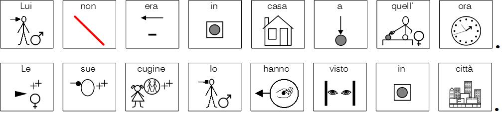 esempio di utilizzo della morfologia nei simboli