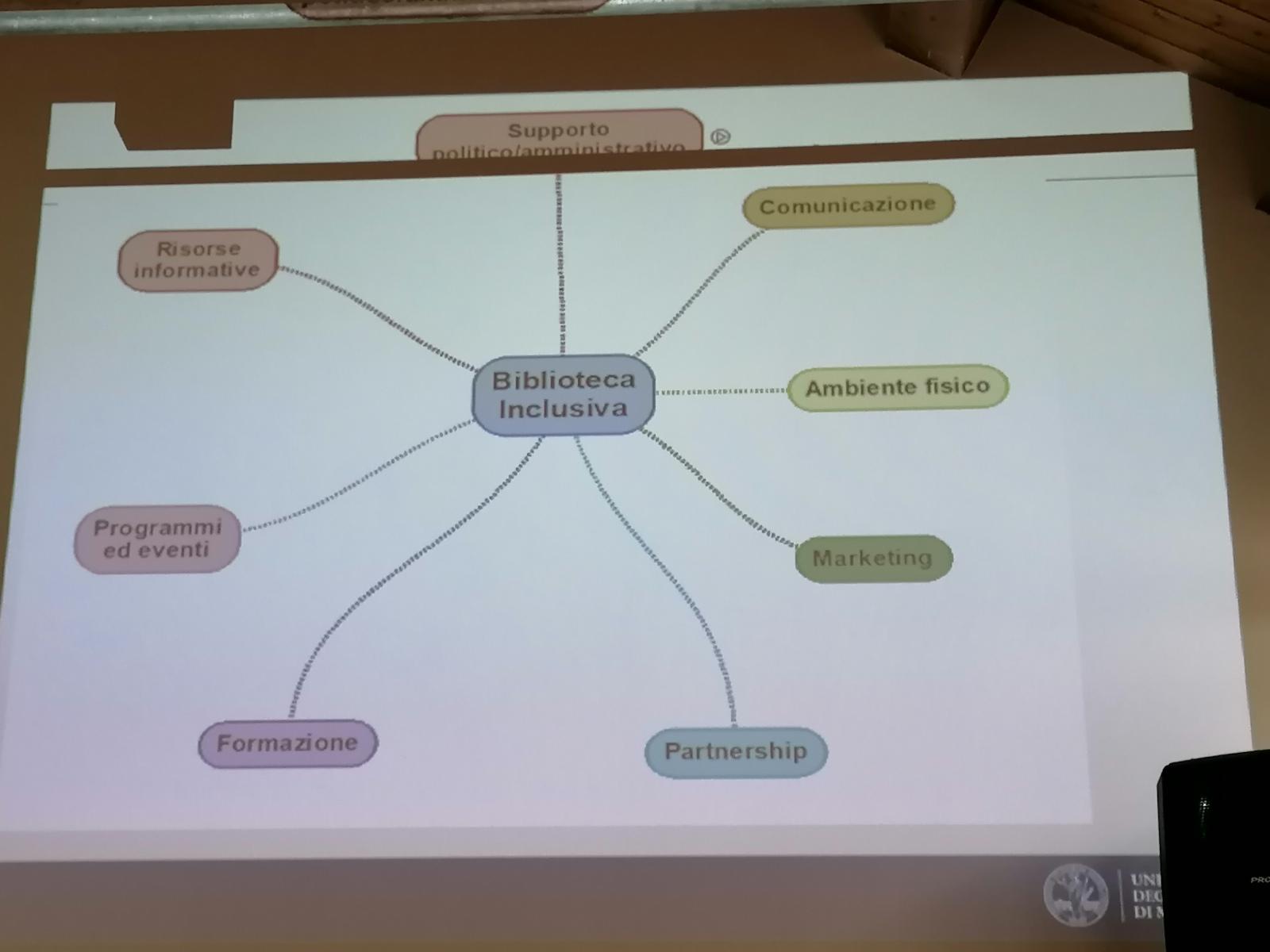 Fabio Venuda: un modello per una biblioteca inclusiva